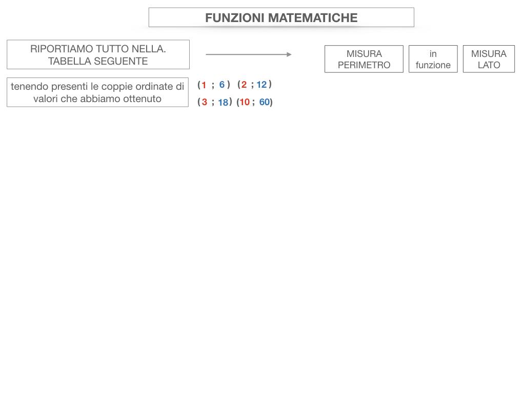 30. FUNZIONI MATEMATICHE_SIMULAZIONE.046