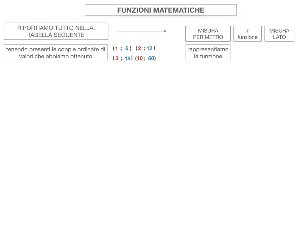 30. FUNZIONI MATEMATICHE_SIMULAZIONE.047