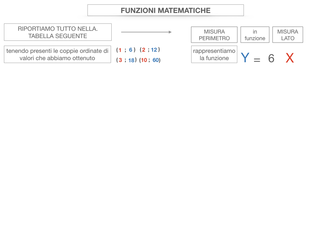 30. FUNZIONI MATEMATICHE_SIMULAZIONE.049