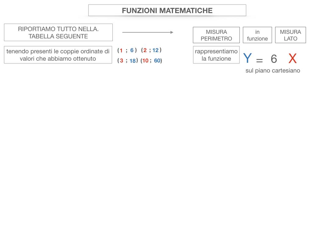 30. FUNZIONI MATEMATICHE_SIMULAZIONE.050