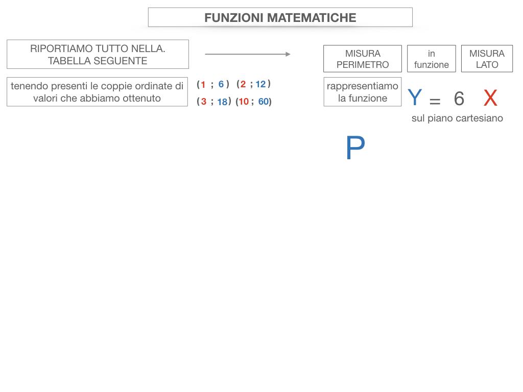 30. FUNZIONI MATEMATICHE_SIMULAZIONE.051
