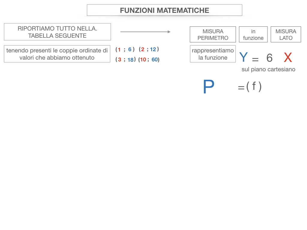 30. FUNZIONI MATEMATICHE_SIMULAZIONE.052