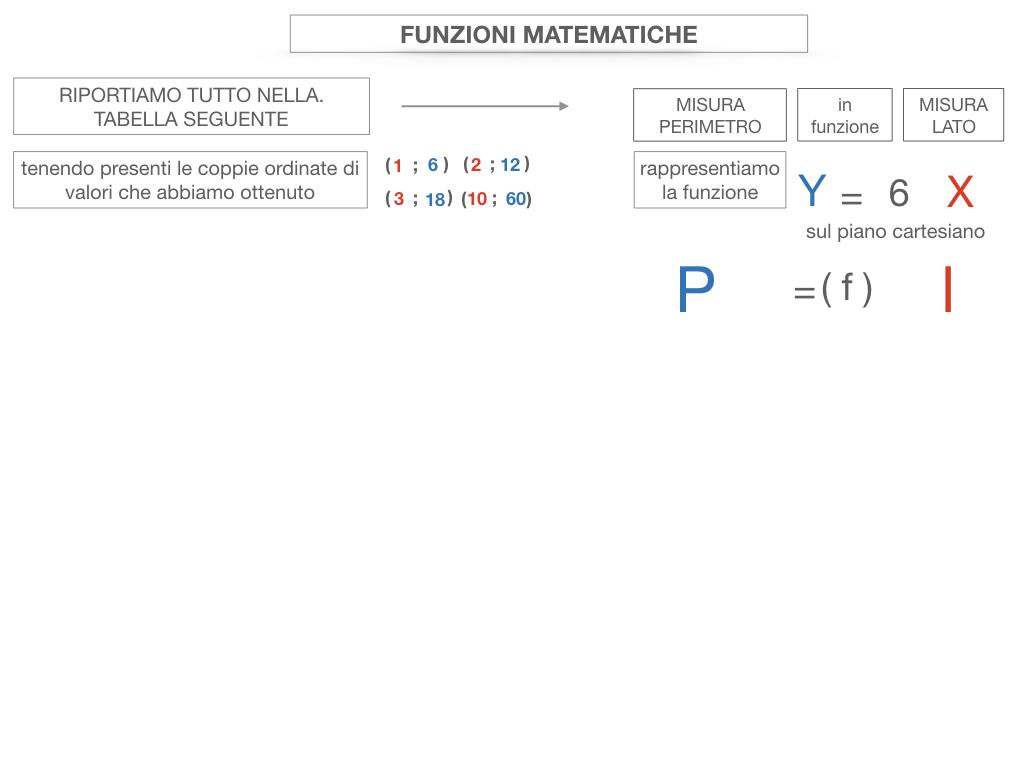 30. FUNZIONI MATEMATICHE_SIMULAZIONE.053