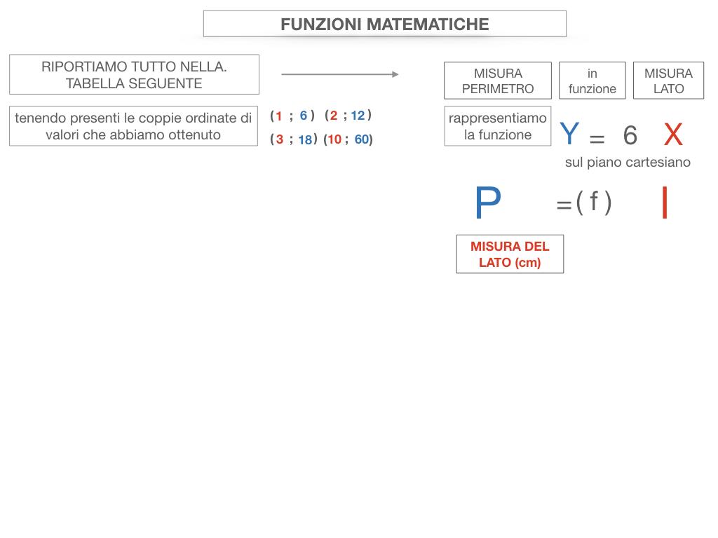 30. FUNZIONI MATEMATICHE_SIMULAZIONE.054