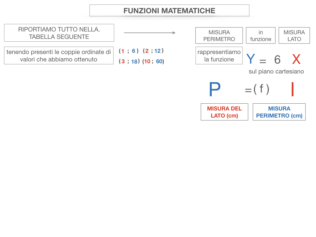 30. FUNZIONI MATEMATICHE_SIMULAZIONE.055