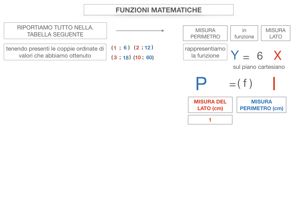 30. FUNZIONI MATEMATICHE_SIMULAZIONE.056