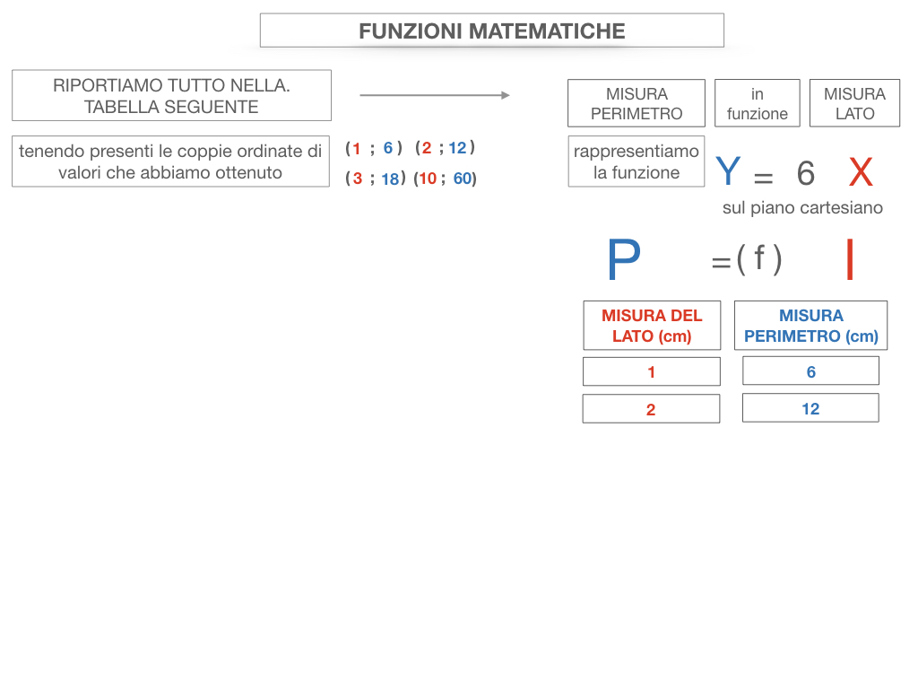 30. FUNZIONI MATEMATICHE_SIMULAZIONE.058