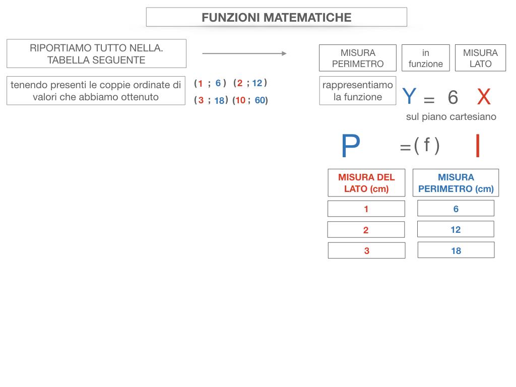 30. FUNZIONI MATEMATICHE_SIMULAZIONE.059