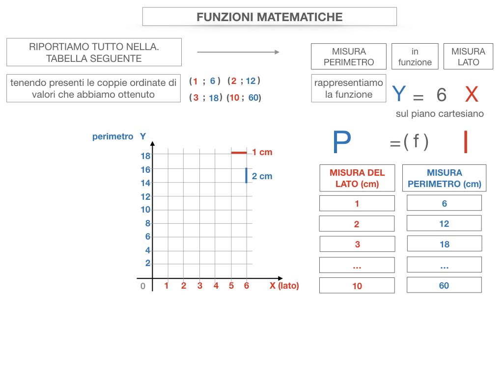 30. FUNZIONI MATEMATICHE_SIMULAZIONE.062
