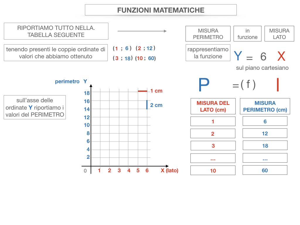 30. FUNZIONI MATEMATICHE_SIMULAZIONE.063