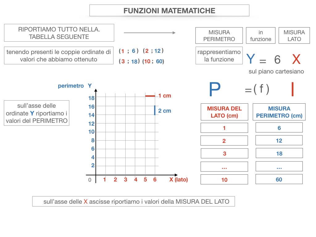 30. FUNZIONI MATEMATICHE_SIMULAZIONE.064