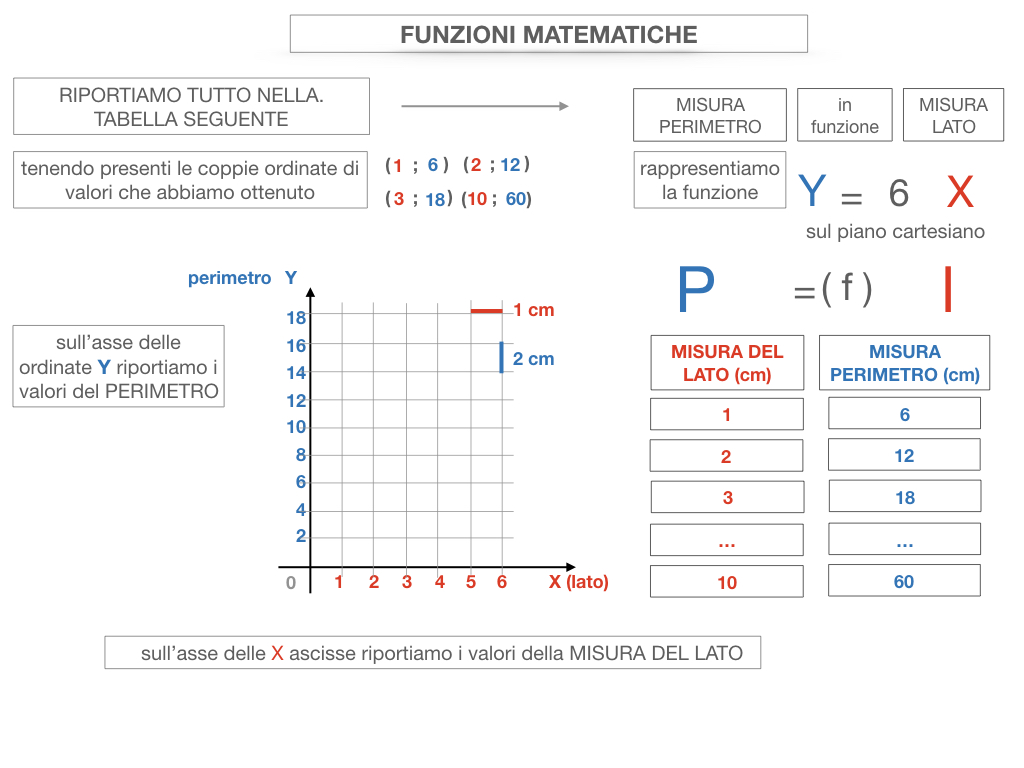 30. FUNZIONI MATEMATICHE_SIMULAZIONE.065