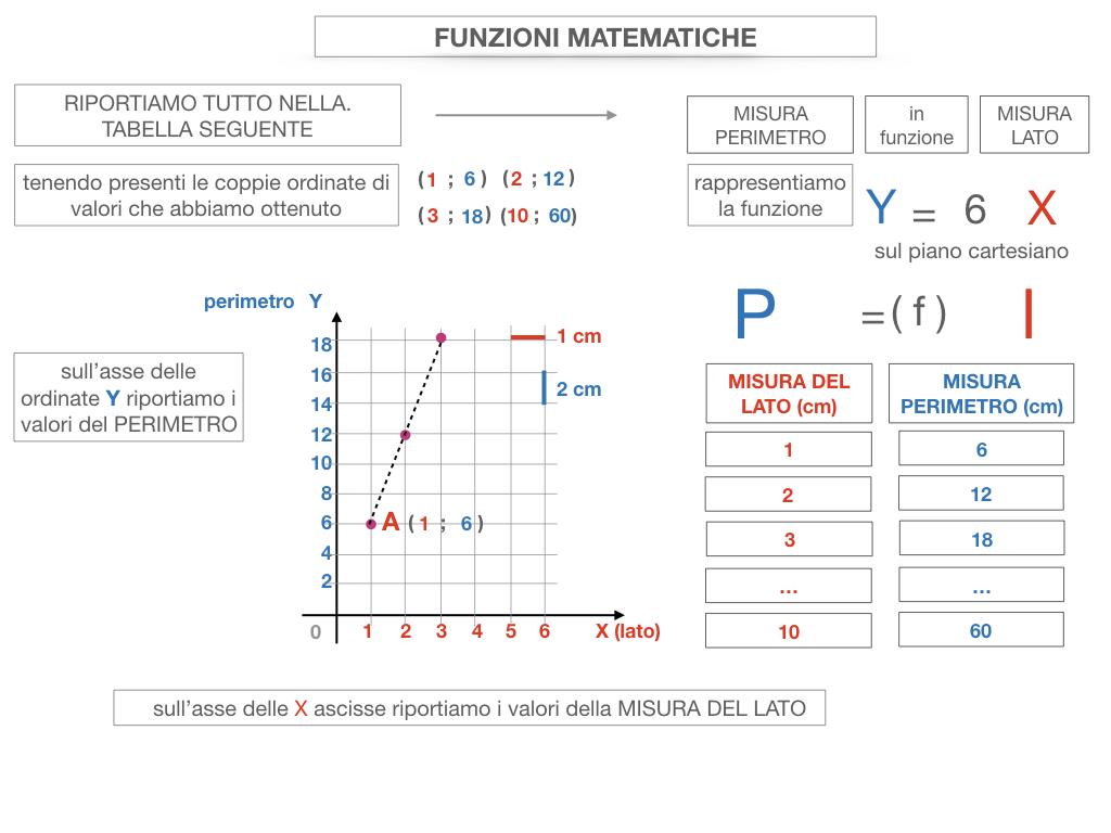 30. FUNZIONI MATEMATICHE_SIMULAZIONE.066