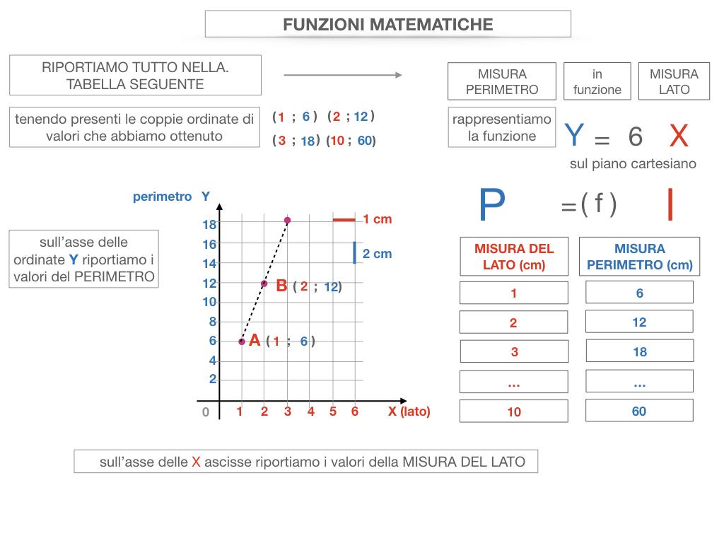 30. FUNZIONI MATEMATICHE_SIMULAZIONE.067