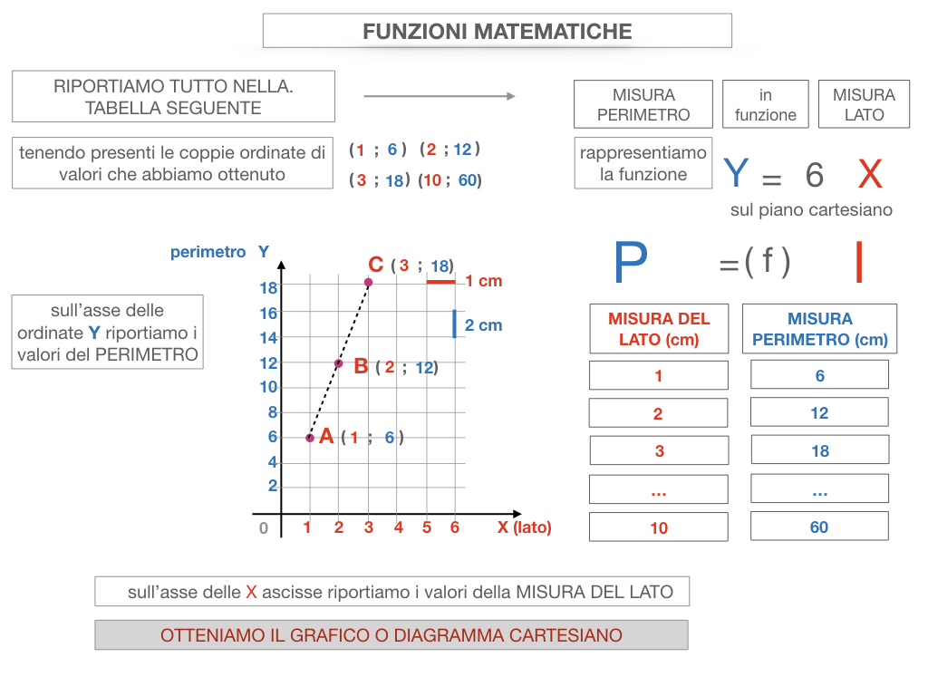 30. FUNZIONI MATEMATICHE_SIMULAZIONE.069