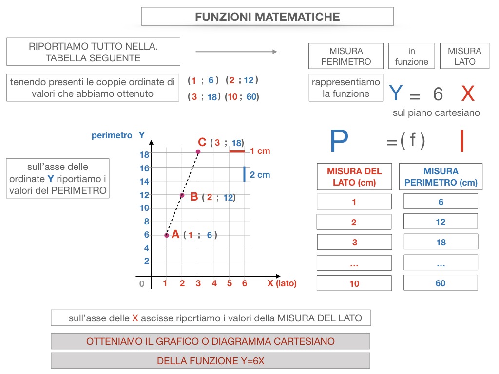 30. FUNZIONI MATEMATICHE_SIMULAZIONE.070
