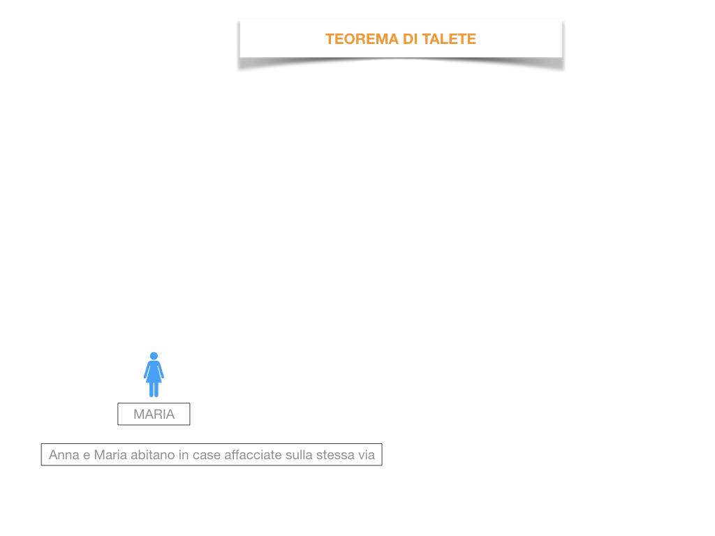30. IL TEOREMA DI TALETE_SIMULAZIONE.002
