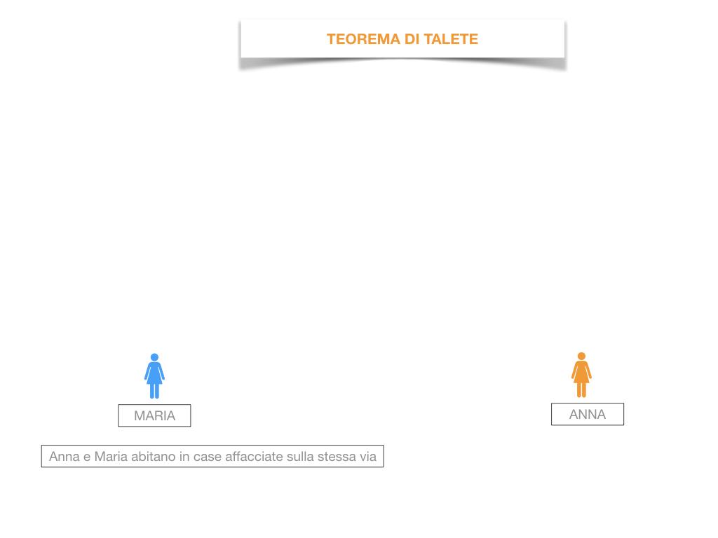 30. IL TEOREMA DI TALETE_SIMULAZIONE.003