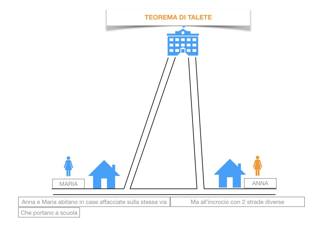 30. IL TEOREMA DI TALETE_SIMULAZIONE.009