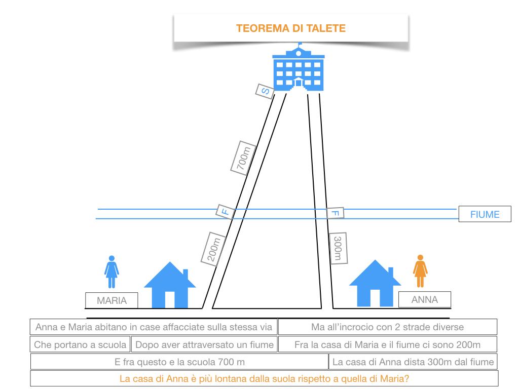 30. IL TEOREMA DI TALETE_SIMULAZIONE.019