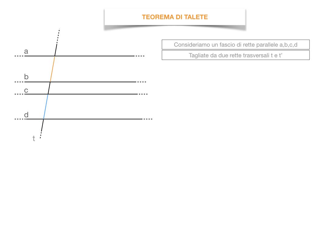 30. IL TEOREMA DI TALETE_SIMULAZIONE.026
