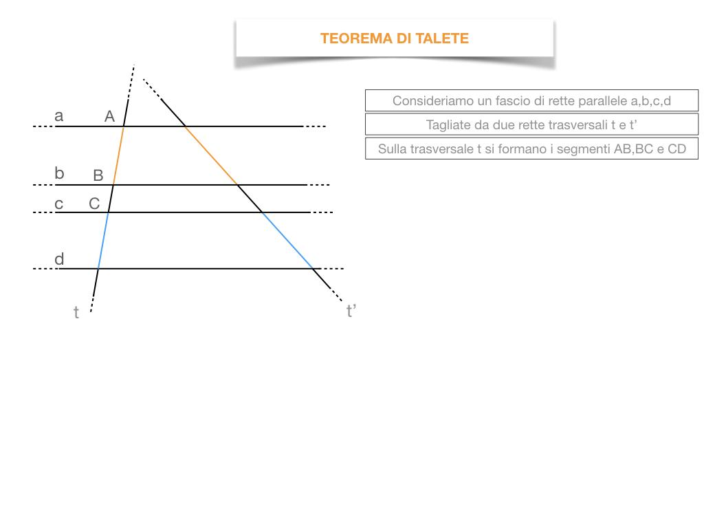 30. IL TEOREMA DI TALETE_SIMULAZIONE.029
