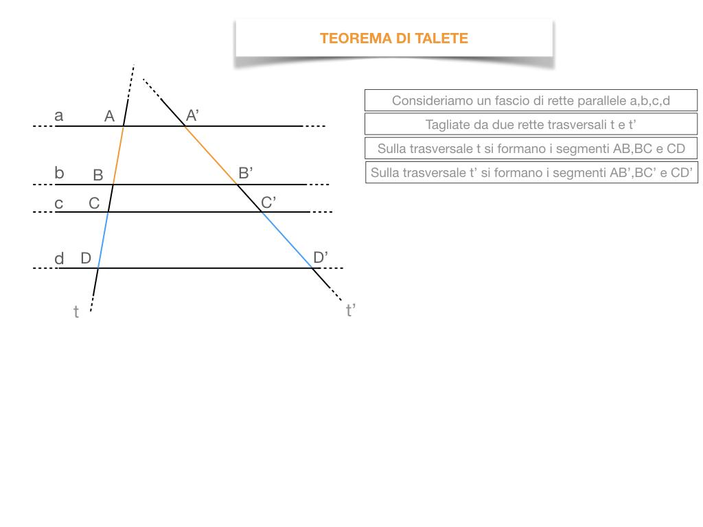 30. IL TEOREMA DI TALETE_SIMULAZIONE.035