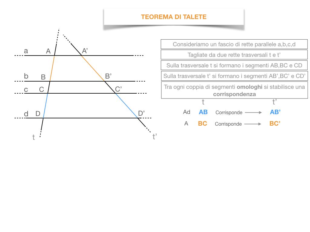 30. IL TEOREMA DI TALETE_SIMULAZIONE.041
