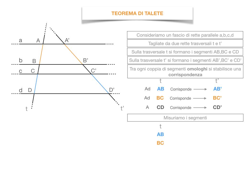 30. IL TEOREMA DI TALETE_SIMULAZIONE.046