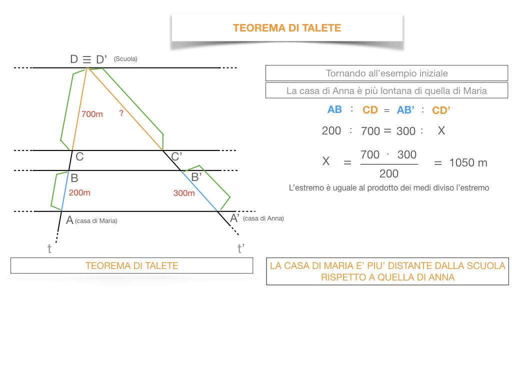 30. IL TEOREMA DI TALETE_SIMULAZIONE.084