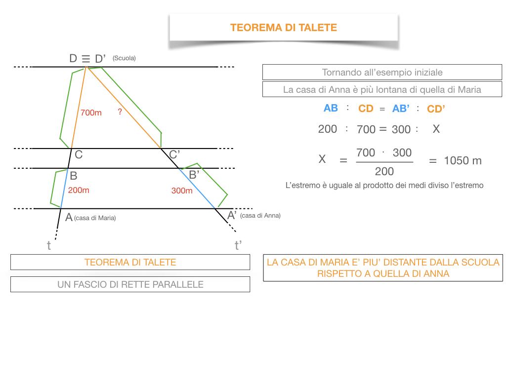 30. IL TEOREMA DI TALETE_SIMULAZIONE.085