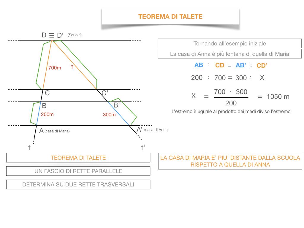 30. IL TEOREMA DI TALETE_SIMULAZIONE.086