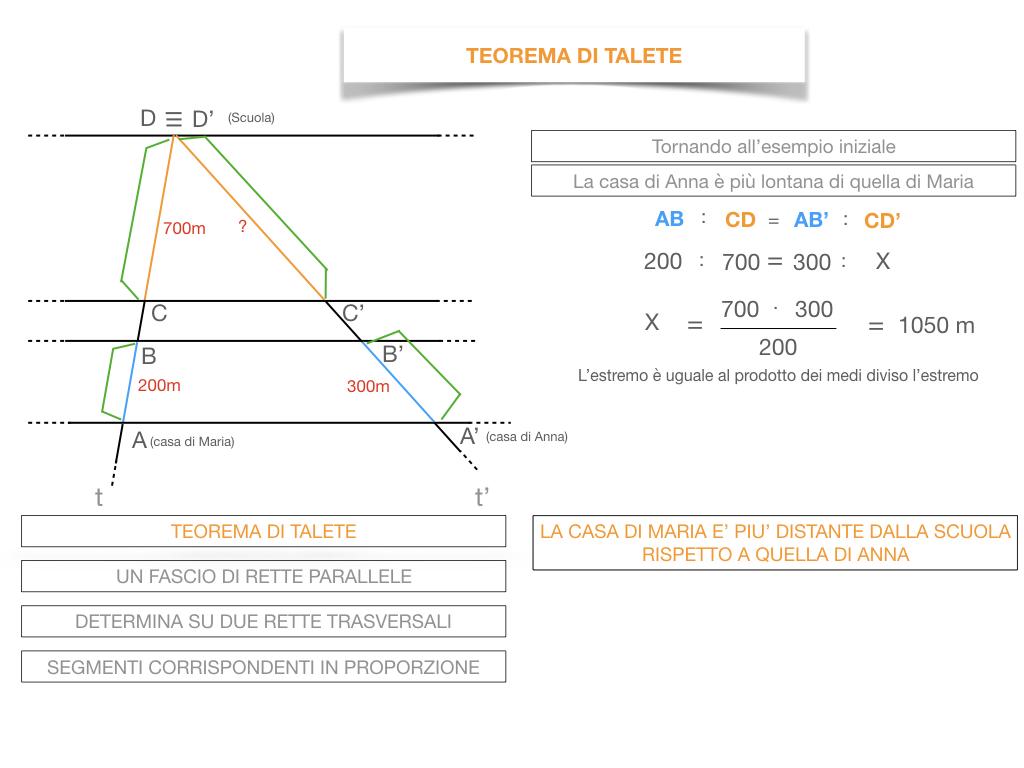 30. IL TEOREMA DI TALETE_SIMULAZIONE.087
