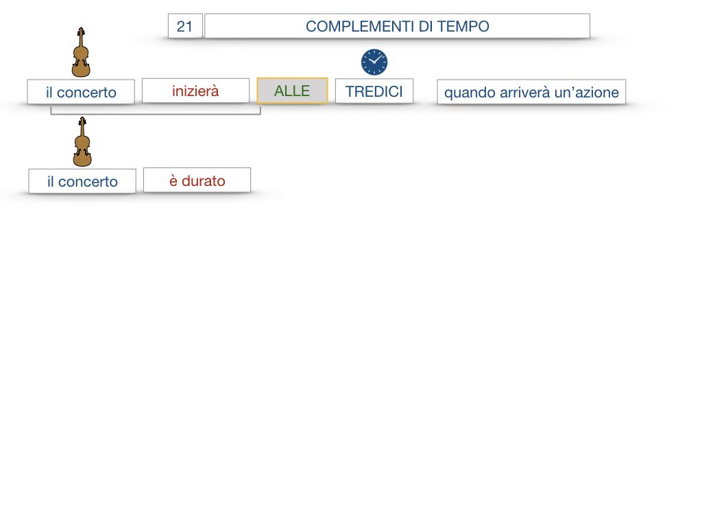 31. COMPLEMENTI DI TEMPO COMPLEMENTO DI TEMPO DETERMINATO COMPLEMENTO DI TEMPO CONTINUATIVO_SIMULAZIONE .008