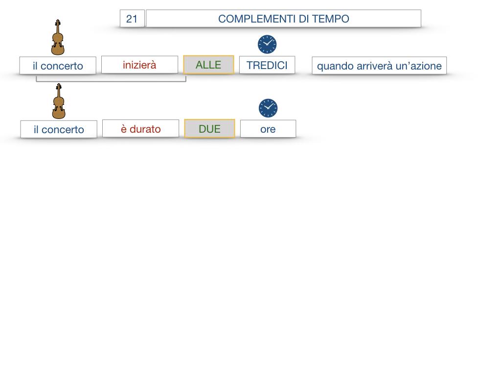 31. COMPLEMENTI DI TEMPO COMPLEMENTO DI TEMPO DETERMINATO COMPLEMENTO DI TEMPO CONTINUATIVO_SIMULAZIONE .009