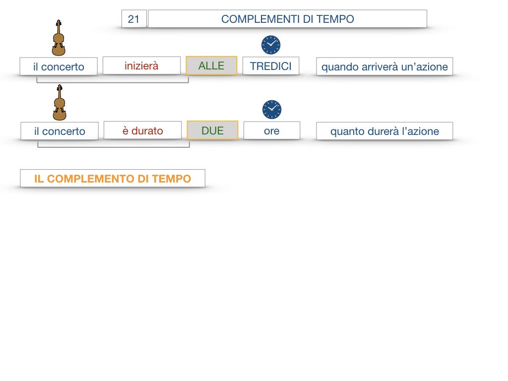31. COMPLEMENTI DI TEMPO COMPLEMENTO DI TEMPO DETERMINATO COMPLEMENTO DI TEMPO CONTINUATIVO_SIMULAZIONE .011