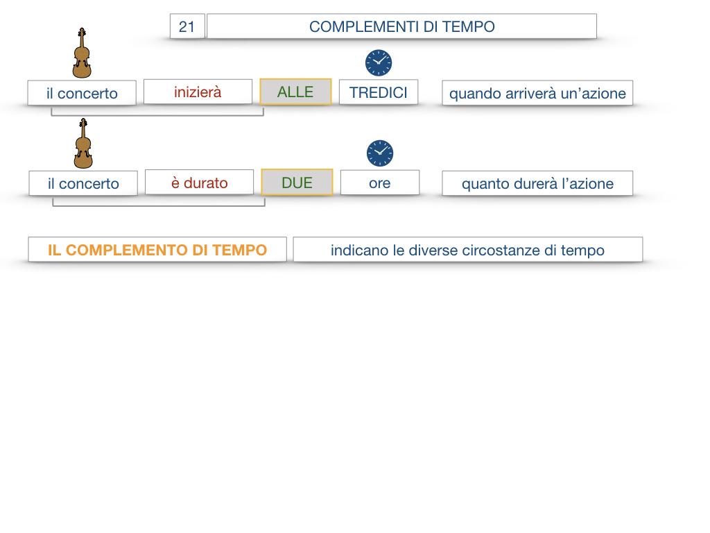 31. COMPLEMENTI DI TEMPO COMPLEMENTO DI TEMPO DETERMINATO COMPLEMENTO DI TEMPO CONTINUATIVO_SIMULAZIONE .012