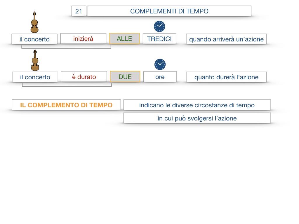 31. COMPLEMENTI DI TEMPO COMPLEMENTO DI TEMPO DETERMINATO COMPLEMENTO DI TEMPO CONTINUATIVO_SIMULAZIONE .013