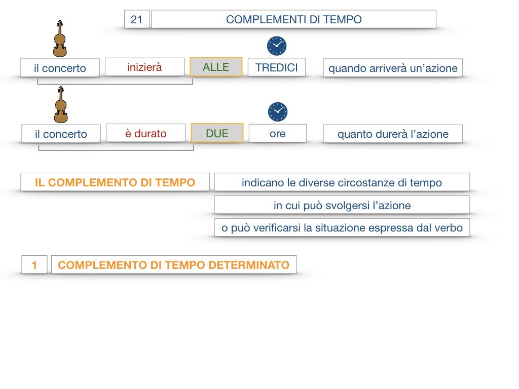 31. COMPLEMENTI DI TEMPO COMPLEMENTO DI TEMPO DETERMINATO COMPLEMENTO DI TEMPO CONTINUATIVO_SIMULAZIONE .015