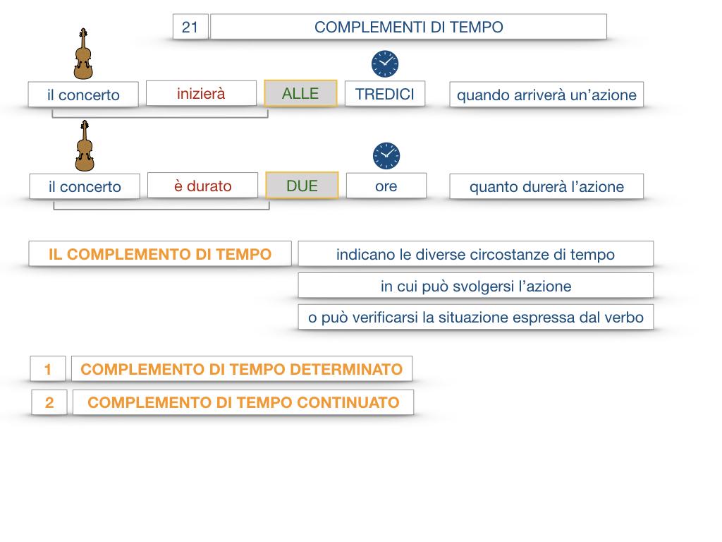 31. COMPLEMENTI DI TEMPO COMPLEMENTO DI TEMPO DETERMINATO COMPLEMENTO DI TEMPO CONTINUATIVO_SIMULAZIONE .016