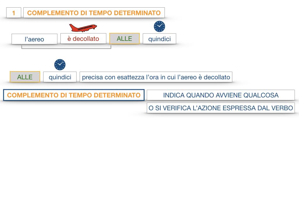 31. COMPLEMENTI DI TEMPO COMPLEMENTO DI TEMPO DETERMINATO COMPLEMENTO DI TEMPO CONTINUATIVO_SIMULAZIONE .025