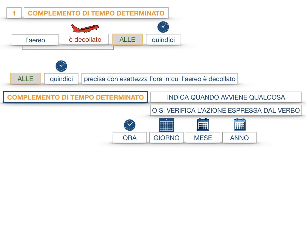 31. COMPLEMENTI DI TEMPO COMPLEMENTO DI TEMPO DETERMINATO COMPLEMENTO DI TEMPO CONTINUATIVO_SIMULAZIONE .029