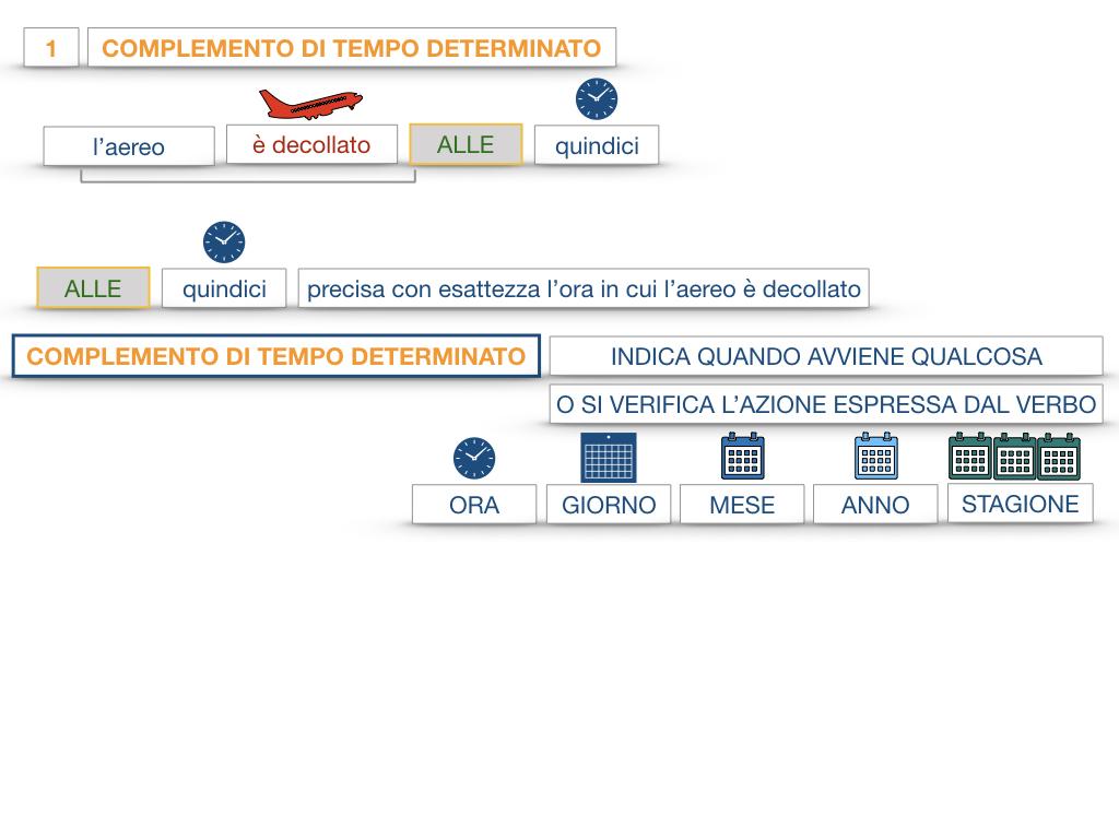 31. COMPLEMENTI DI TEMPO COMPLEMENTO DI TEMPO DETERMINATO COMPLEMENTO DI TEMPO CONTINUATIVO_SIMULAZIONE .030