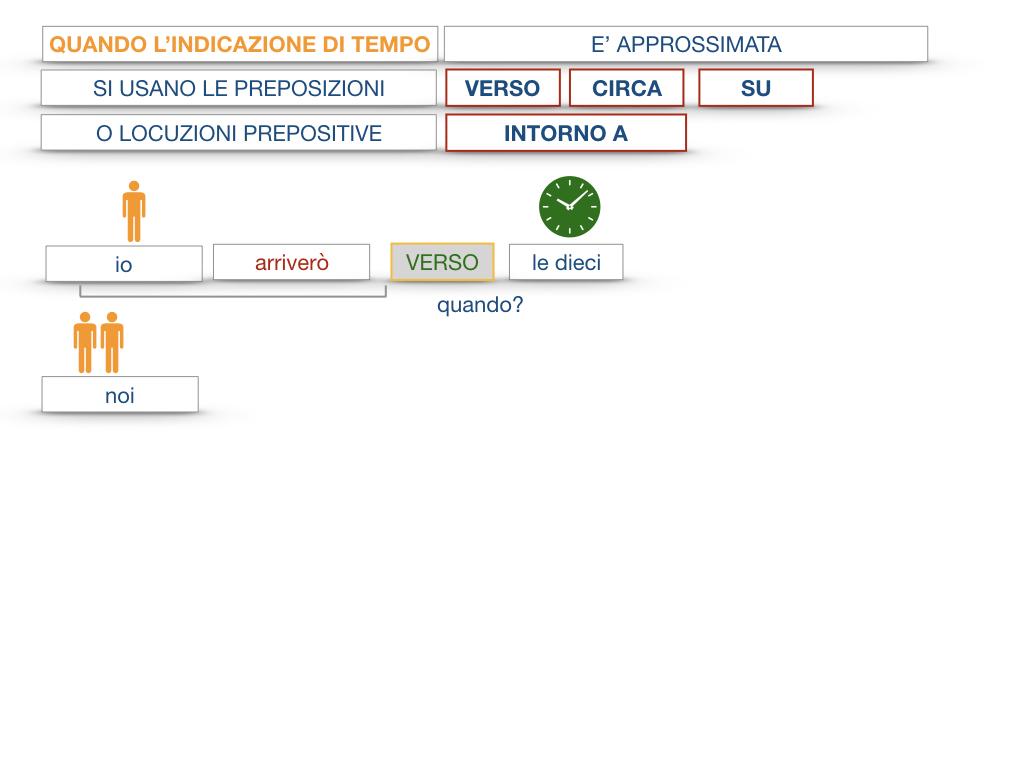 31. COMPLEMENTI DI TEMPO COMPLEMENTO DI TEMPO DETERMINATO COMPLEMENTO DI TEMPO CONTINUATIVO_SIMULAZIONE .075