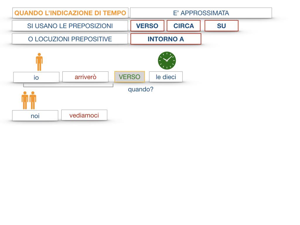31. COMPLEMENTI DI TEMPO COMPLEMENTO DI TEMPO DETERMINATO COMPLEMENTO DI TEMPO CONTINUATIVO_SIMULAZIONE .076