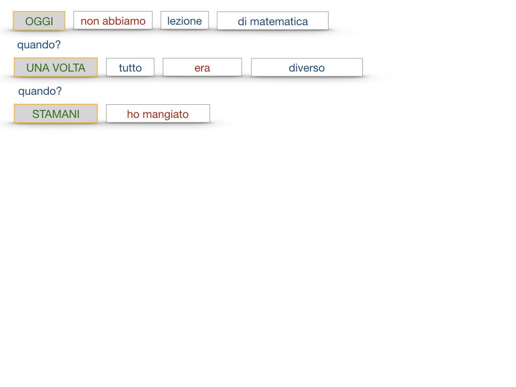 31. COMPLEMENTI DI TEMPO COMPLEMENTO DI TEMPO DETERMINATO COMPLEMENTO DI TEMPO CONTINUATIVO_SIMULAZIONE .102