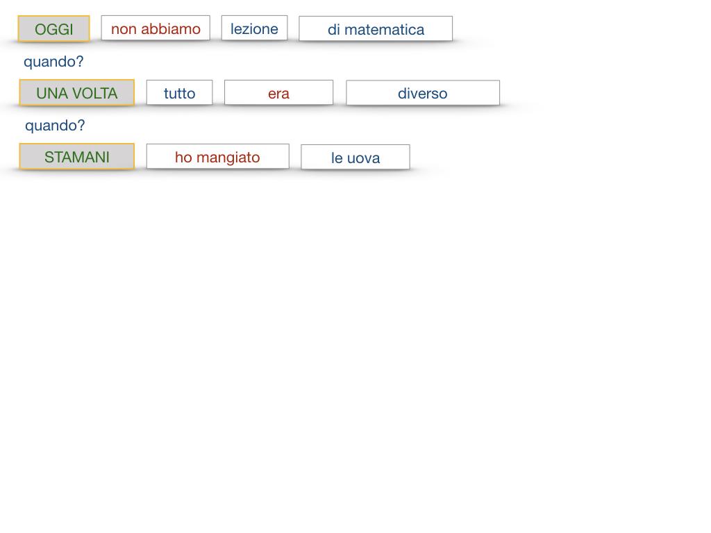 31. COMPLEMENTI DI TEMPO COMPLEMENTO DI TEMPO DETERMINATO COMPLEMENTO DI TEMPO CONTINUATIVO_SIMULAZIONE .103