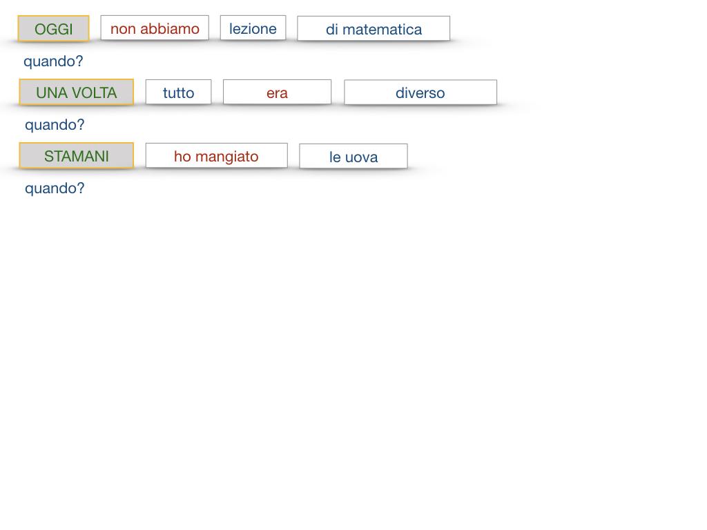 31. COMPLEMENTI DI TEMPO COMPLEMENTO DI TEMPO DETERMINATO COMPLEMENTO DI TEMPO CONTINUATIVO_SIMULAZIONE .104
