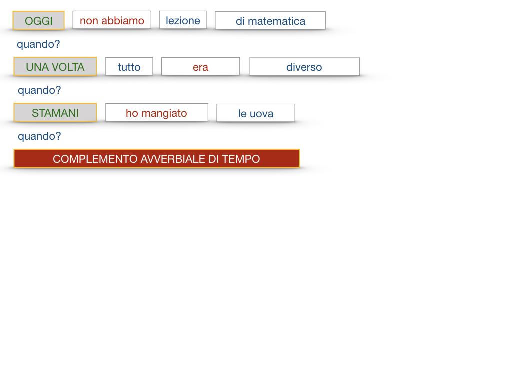 31. COMPLEMENTI DI TEMPO COMPLEMENTO DI TEMPO DETERMINATO COMPLEMENTO DI TEMPO CONTINUATIVO_SIMULAZIONE .105