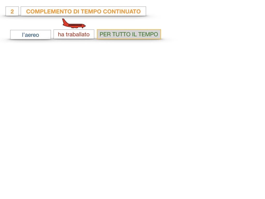 31. COMPLEMENTI DI TEMPO COMPLEMENTO DI TEMPO DETERMINATO COMPLEMENTO DI TEMPO CONTINUATIVO_SIMULAZIONE .109